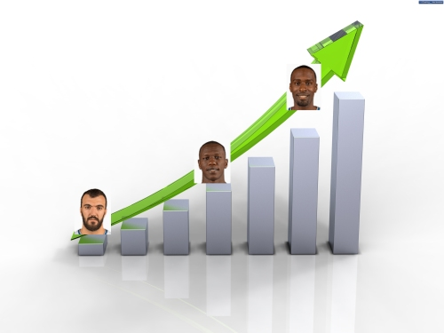 wolves graph